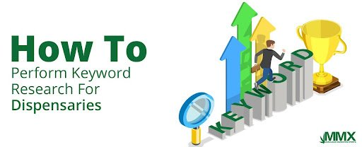 How to Perform Keyword Research for Dispensaries